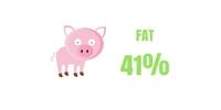 Orijen Dog Food Fat Content Original Dry