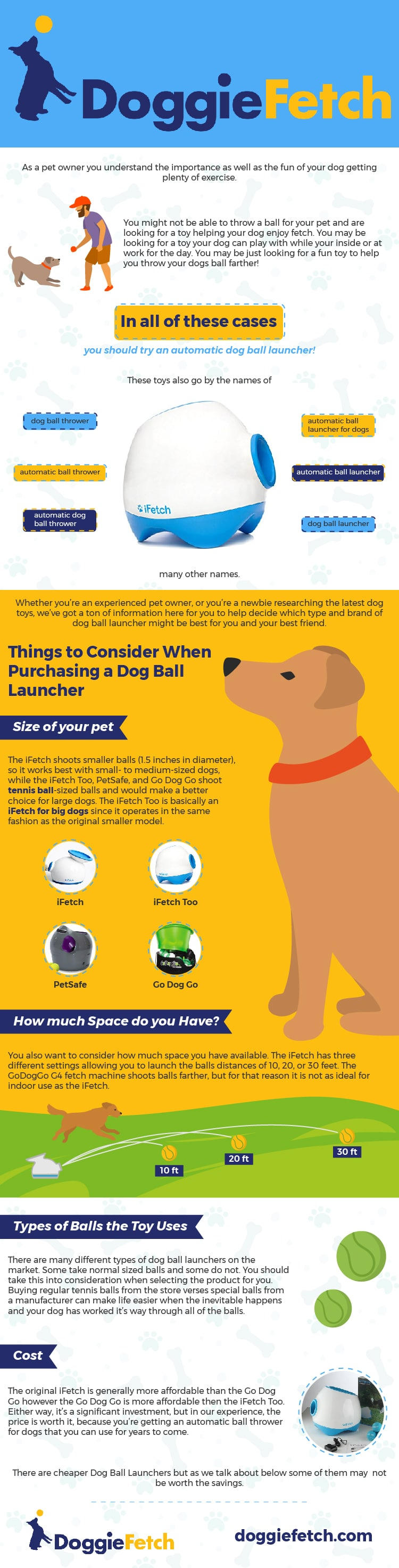 DoggyFetch Dog Ball Launcher Infographic